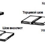 Основные виды сварочных соединений