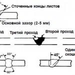 Многопроходный метод сварки